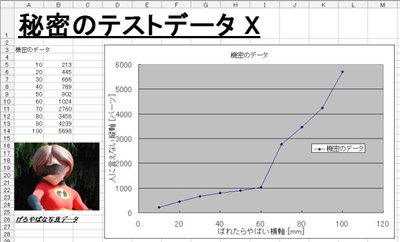 Excel_pass2