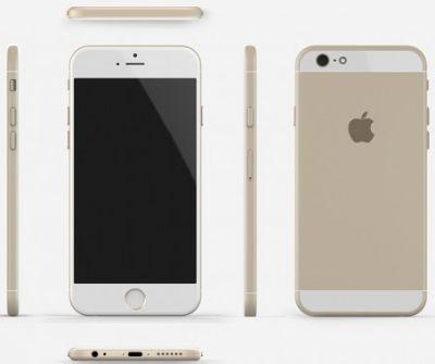 Iphone6r