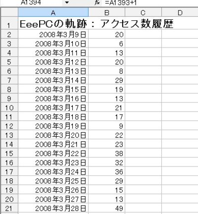 Access2011_02